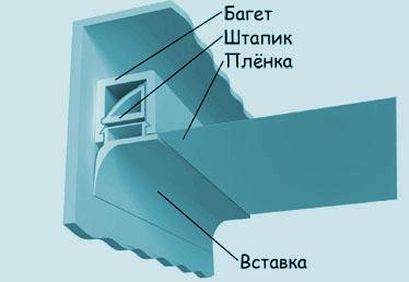 схема гарпунного натяжного потолка