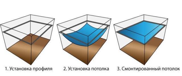 схема крепления потолка